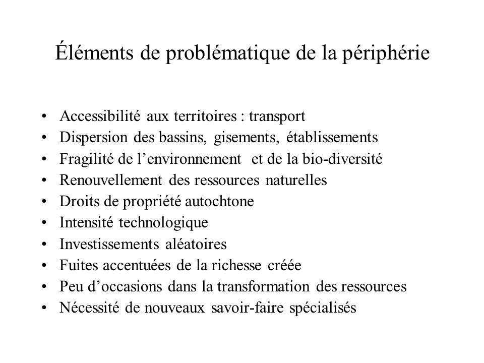 Éléments de problématique de la périphérie Accessibilité aux territoires : transport Dispersion des bassins, gisements, établissements Fragilité de le