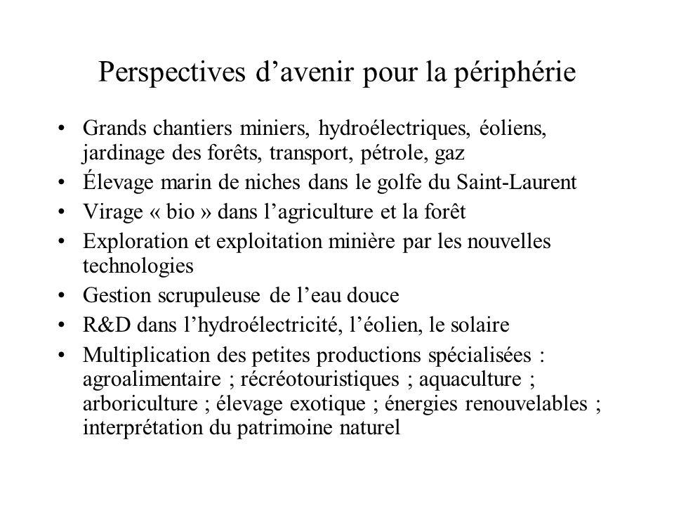 Perspectives davenir pour la périphérie Grands chantiers miniers, hydroélectriques, éoliens, jardinage des forêts, transport, pétrole, gaz Élevage mar