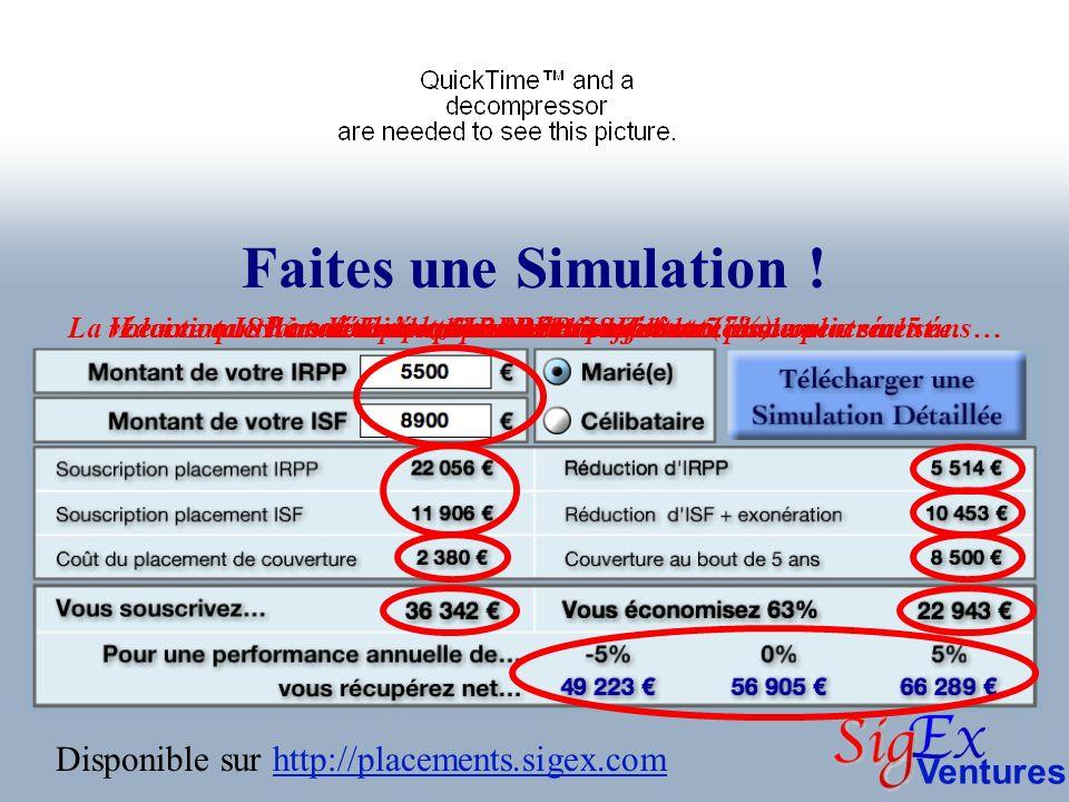 Ventures Entrez lIRPP et lISF dûs…Voici les placements à effectuer… Le coût du placement de couverture (7%)… La réduction IRPP immédiate…La réduction ISF immédiate et lexonération de votre placement sur 5 ans…Votre couverture versée au bout de 5 ans…Le montant de votre souscription… …et léconomie réaliséeVoici ce que vous récupérez suivant les performances du placement… Faites une Simulation .