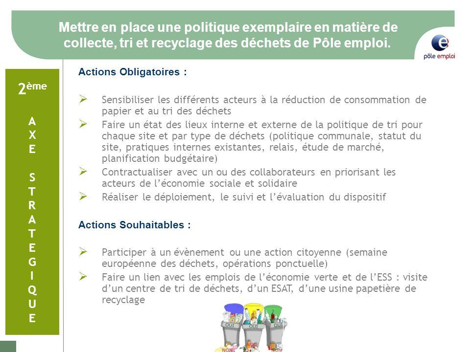 Mettre en place une politique exemplaire en matière de collecte, tri et recyclage des déchets de Pôle emploi.