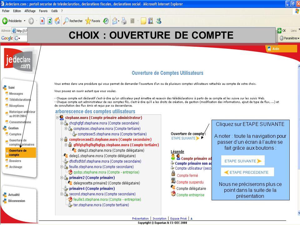 CHOIX : OUVERTURE DE COMPTE Cliquez sur ETAPE SUIVANTE A noter : toute la navigation pour passer dun écran à lautre se fait grâce aux boutons : Nous n
