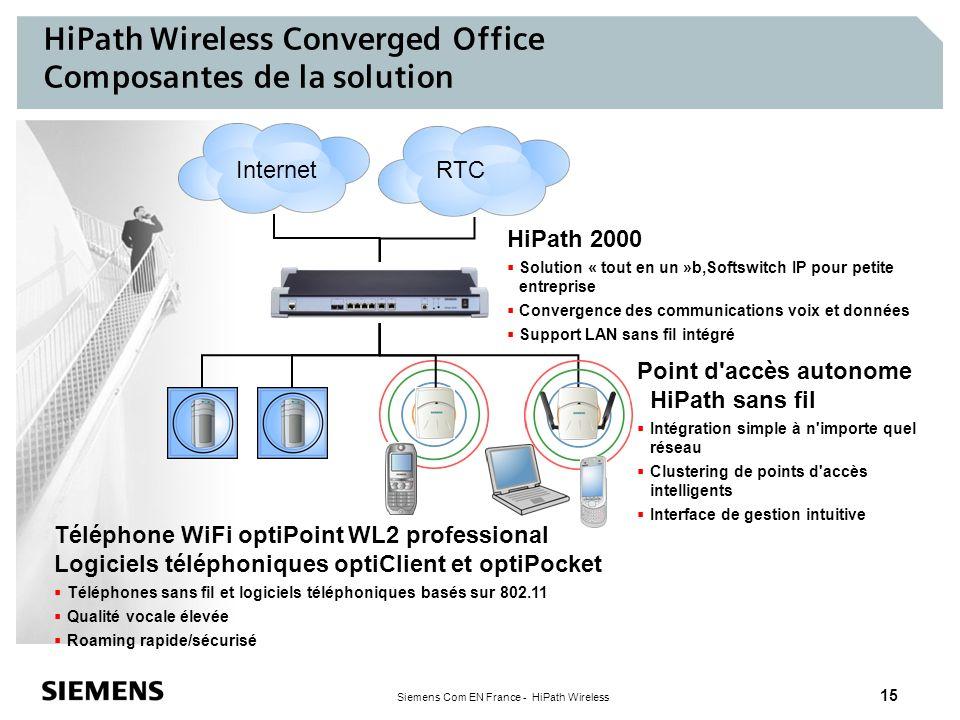Siemens Com EN France - HiPath Wireless 15 HiPath Wireless Converged Office Composantes de la solution InternetRTC Point d'accès autonome HiPath sans