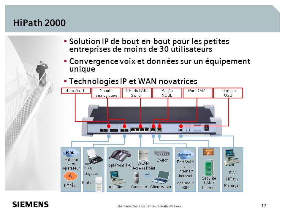 Siemens Com EN France - HiPath Wireless 17 HiPath 2000 Solution IP de bout-en-bout pour les petites entreprises de moins de 30 utilisateurs Convergenc