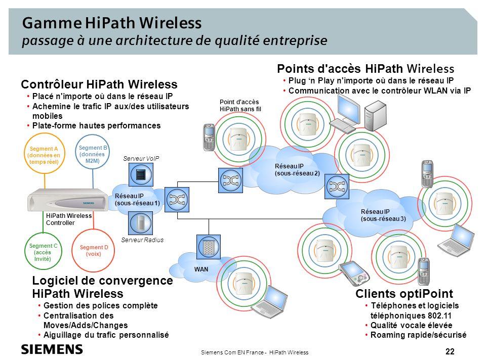Siemens Com EN France - HiPath Wireless 22 Gamme HiPath Wireless passage à une architecture de qualité entreprise Logiciel de convergence HiPath Wirel
