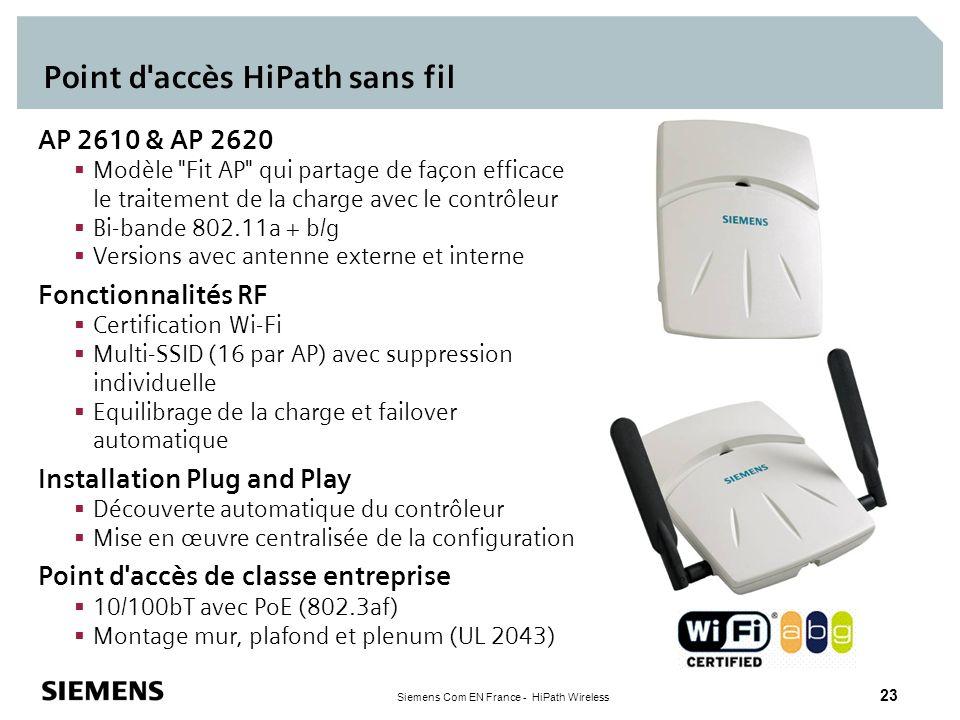 Siemens Com EN France - HiPath Wireless 23 Point d'accès HiPath sans fil AP 2610 & AP 2620 Modèle