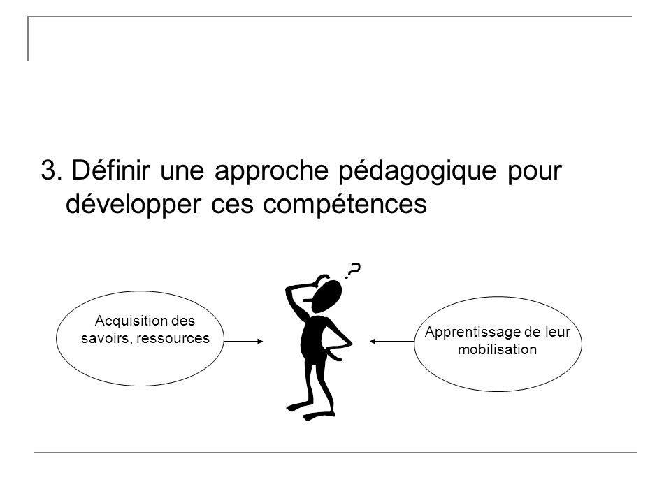 3. Définir une approche pédagogique pour développer ces compétences Acquisition des savoirs, ressources Apprentissage de leur mobilisation