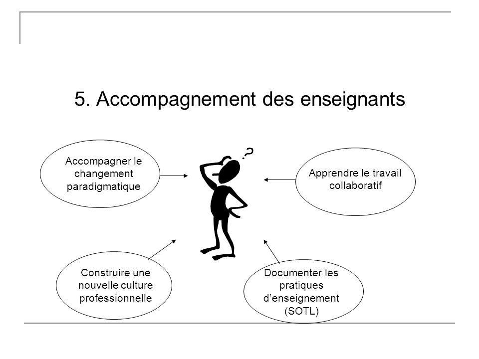 5. Accompagnement des enseignants Accompagner le changement paradigmatique Apprendre le travail collaboratif Documenter les pratiques denseignement (S