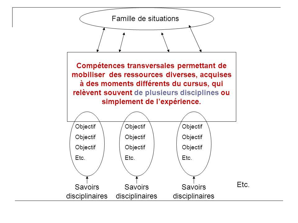 Objectif Etc.Savoirs disciplinaires Objectif Etc.