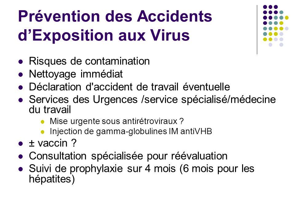 Prévention des Accidents dExposition aux Virus Risques de contamination Nettoyage immédiat Déclaration d'accident de travail éventuelle Services des U