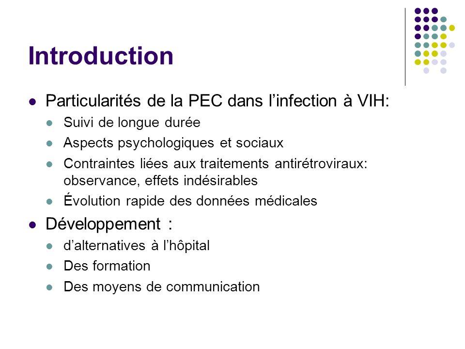 Introduction Particularités de la PEC dans linfection à VIH: Suivi de longue durée Aspects psychologiques et sociaux Contraintes liées aux traitements