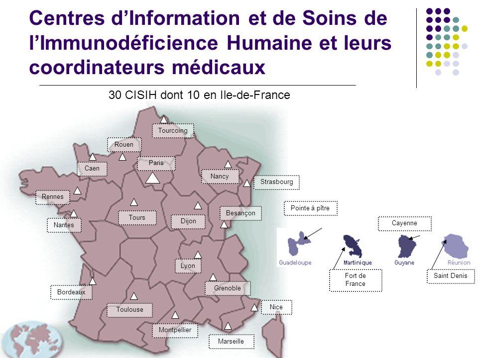 Centres dInformation et de Soins de lImmunodéficience Humaine et leurs coordinateurs médicaux 30 CISIH dont 10 en Ile-de-France Tourcoing Nancy Strasb