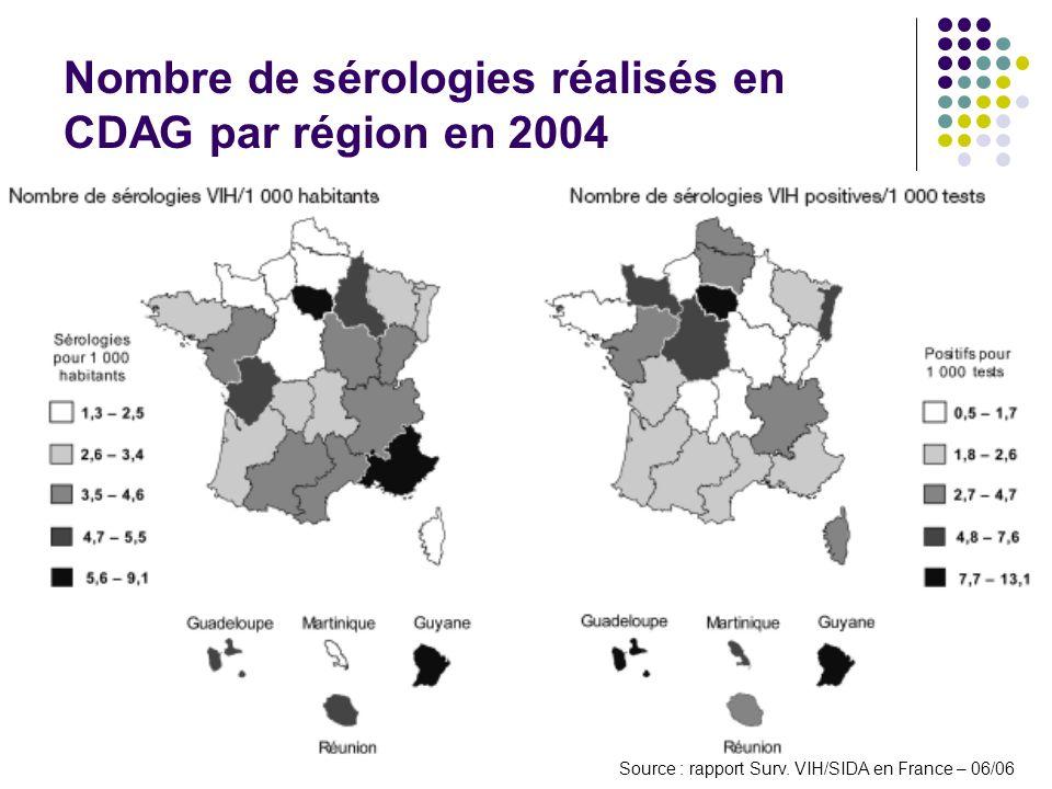 Nombre de sérologies réalisés en CDAG par région en 2004 Source : rapport Surv. VIH/SIDA en France – 06/06