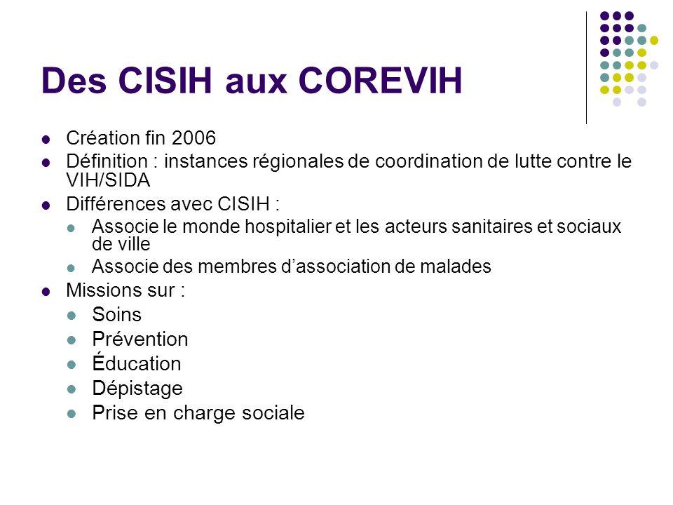 Des CISIH aux COREVIH Création fin 2006 Définition : instances régionales de coordination de lutte contre le VIH/SIDA Différences avec CISIH : Associe