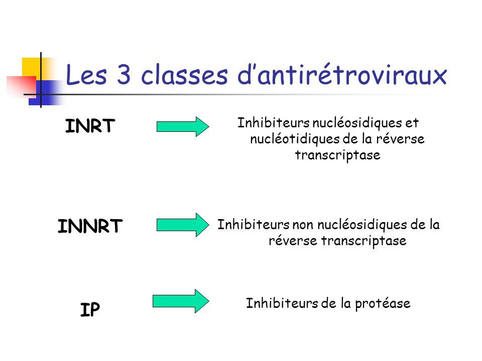 Les 3 classes dantirétroviraux Inhibiteurs nucléosidiques et nucléotidiques de la réverse transcriptase Inhibiteurs non nucléosidiques de la réverse t