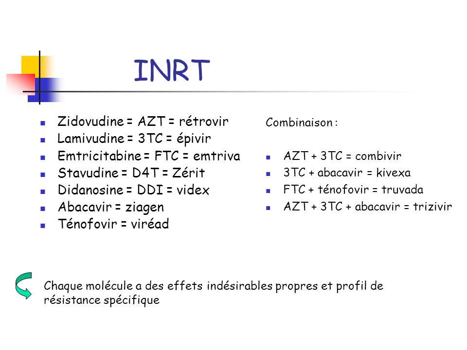 INRT Zidovudine = AZT = rétrovir Lamivudine = 3TC = épivir Emtricitabine = FTC = emtriva Stavudine = D4T = Zérit Didanosine = DDI = videx Abacavir = z