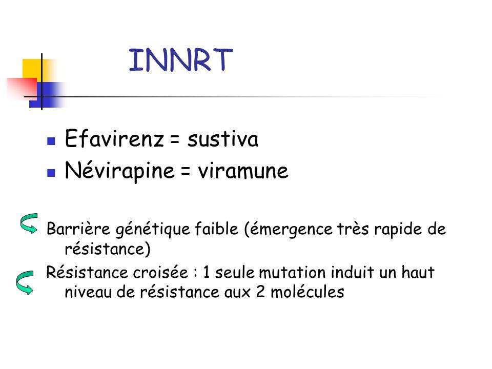 INNRT Efavirenz = sustiva Névirapine = viramune Barrière génétique faible (émergence très rapide de résistance) Résistance croisée : 1 seule mutation