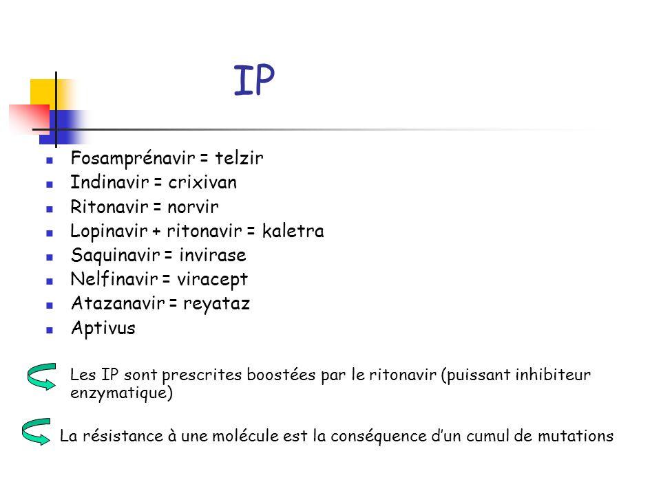 IP Fosamprénavir = telzir Indinavir = crixivan Ritonavir = norvir Lopinavir + ritonavir = kaletra Saquinavir = invirase Nelfinavir = viracept Atazanav