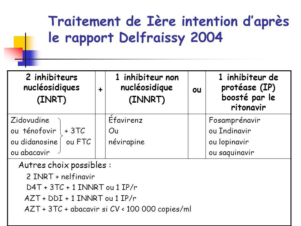 Traitement de Ière intention daprès le rapport Delfraissy 2004 2 inhibiteurs nucléosidiques (INRT) + 1 inhibiteur non nucléosidique (INNRT) ou 1 inhib