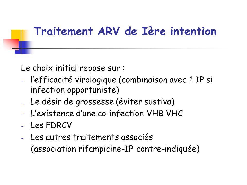 Traitement ARV de Ière intention Le choix initial repose sur : - lefficacité virologique (combinaison avec 1 IP si infection opportuniste) - Le désir