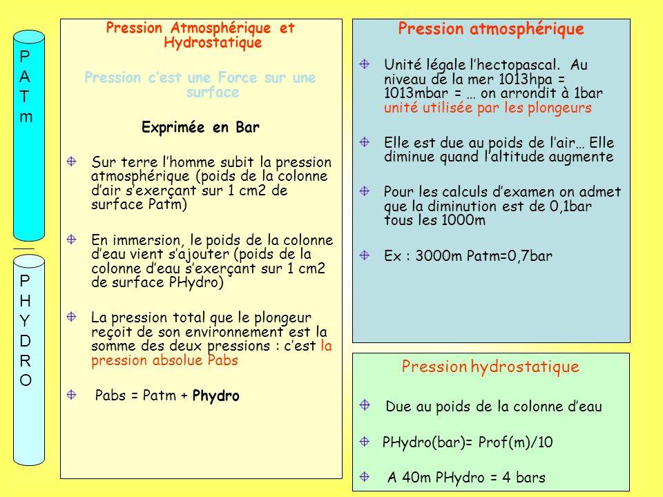 Pression atmosphérique Unité légale lhectopascal.