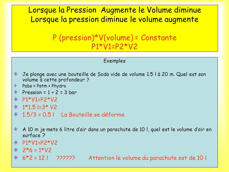 15 7.5 l 5l dilatation 1b 2b 3b 20m 10m 0 m P1*V1=P2*V2 3*5=2*V2 Soit 7.5 l P1*V1=P2*V2 2*7.5=1*V2 Soit 15 l X2X2