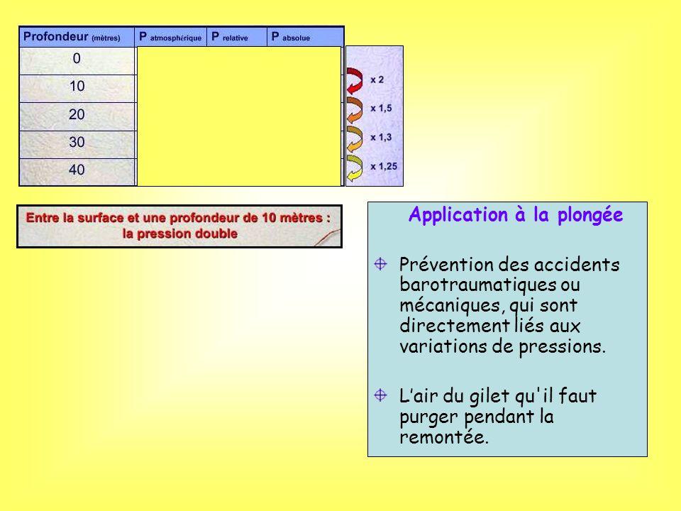 Application à la plongée Prévention des accidents barotraumatiques ou mécaniques, qui sont directement liés aux variations de pressions.