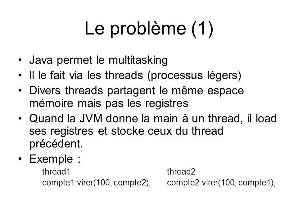 Le problème (2) En code exécutable, cela donne pour le premier thread : R1 = compte1.solde; R1 -= 100; compte1.solde = R1; R1 = compte2.solde; R1 += 100; compte2.solde = R1