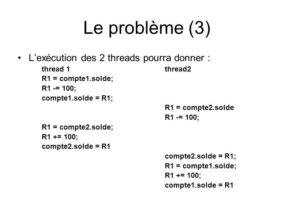 Le problème (4) Après lexécution le compte1 retrouve le même solde que précédemment.
