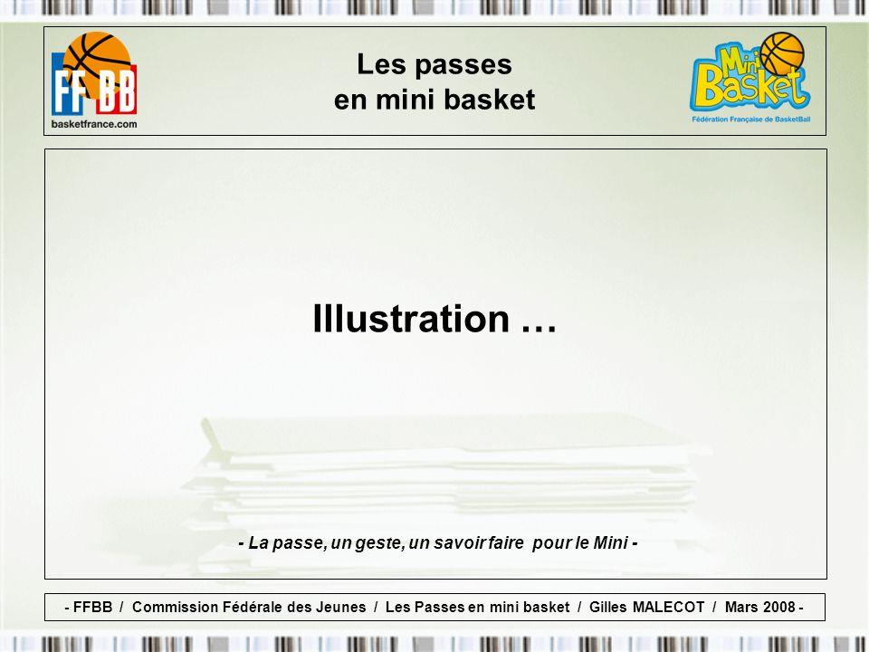 Illustration … - La passe, un geste, un savoir faire pour le Mini - Les passes en mini basket - FFBB / Commission Fédérale des Jeunes / Les Passes en mini basket / Gilles MALECOT / Mars 2008 -