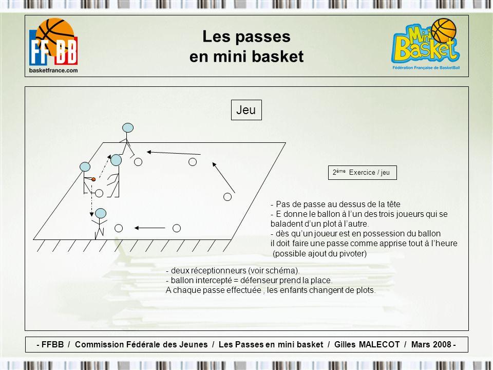 Jeu - deux réceptionneurs (voir schéma).- ballon intercepté = défenseur prend la place.