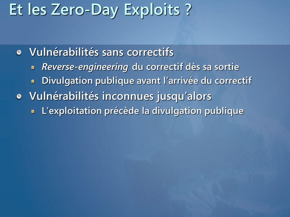 Et les Zero-Day Exploits ? Vulnérabilités sans correctifs Reverse-engineering du correctif dès sa sortie Divulgation publique avant larrivée du correc