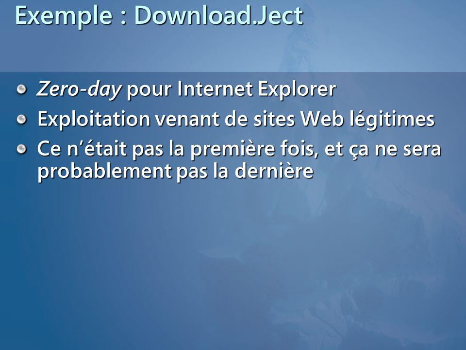 Exemple : Download.Ject Zero-day pour Internet Explorer Exploitation venant de sites Web légitimes Ce nétait pas la première fois, et ça ne sera proba