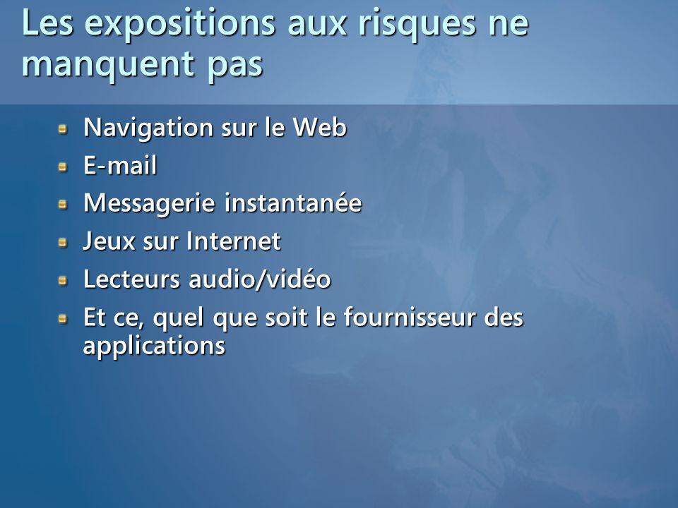 Les expositions aux risques ne manquent pas Navigation sur le Web E-mail Messagerie instantanée Jeux sur Internet Lecteurs audio/vidéo Et ce, quel que