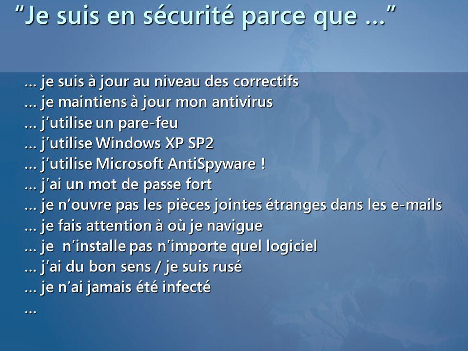 Je suis en sécurité parce que … … je suis à jour au niveau des correctifs … je maintiens à jour mon antivirus … jutilise un pare-feu … jutilise Window
