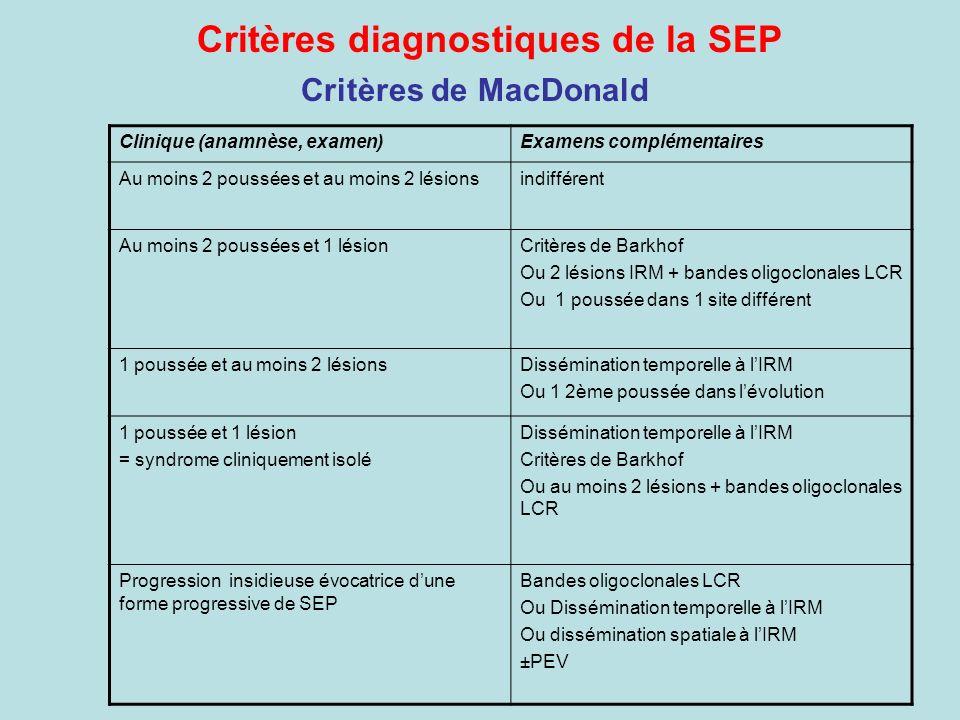 Critères diagnostiques de la SEP Critères de MacDonald Clinique (anamnèse, examen)Examens complémentaires Au moins 2 poussées et au moins 2 lésionsind