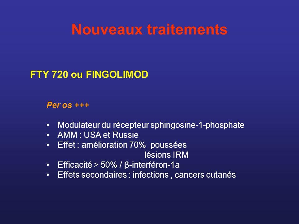 Nouveaux traitements Per os +++ Modulateur du récepteur sphingosine-1-phosphate AMM : USA et Russie Effet : amélioration 70% poussées lésions IRM Effi
