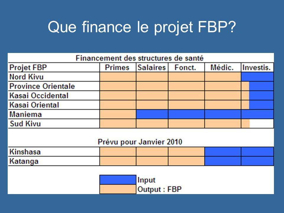 Que finance le projet FBP?