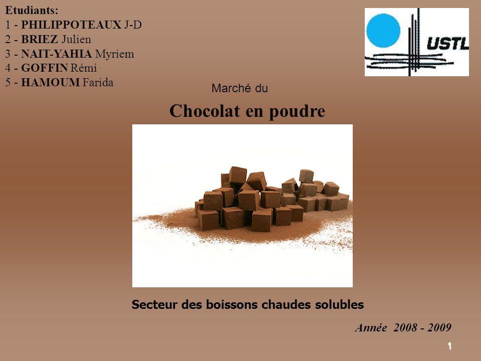 1 Marché du Chocolat en poudre Etudiants: 1 - PHILIPPOTEAUX J-D 2 - BRIEZ Julien 3 - NAIT-YAHIA Myriem 4 - GOFFIN Rémi 5 - HAMOUM Farida Année 2008 -
