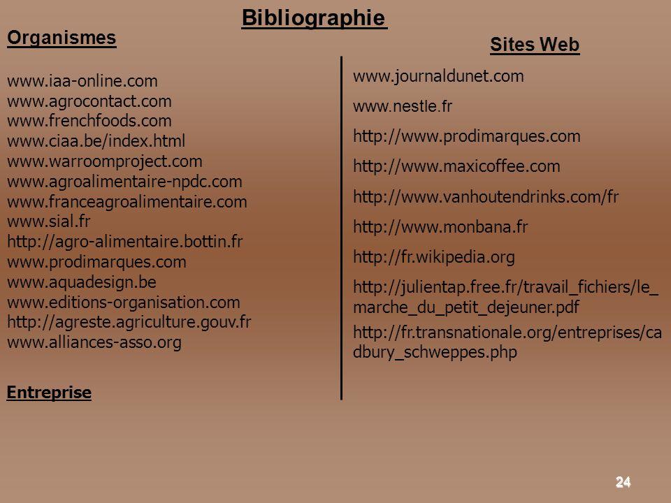 24 Bibliographie Sites Web Organismes www.journaldunet.com www.nestle.fr http://www.prodimarques.com http://www.maxicoffee.com http://www.vanhoutendri