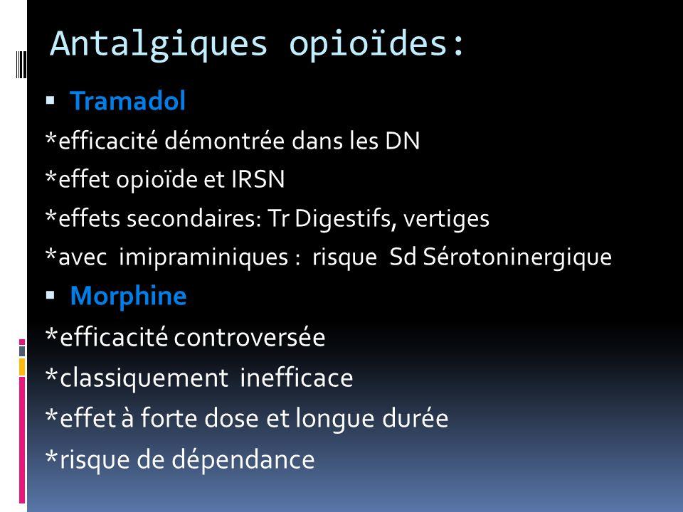 Antalgiques opioïdes: Tramadol *efficacité démontrée dans les DN *effet opioïde et IRSN *effets secondaires: Tr Digestifs, vertiges *avec imipraminiqu