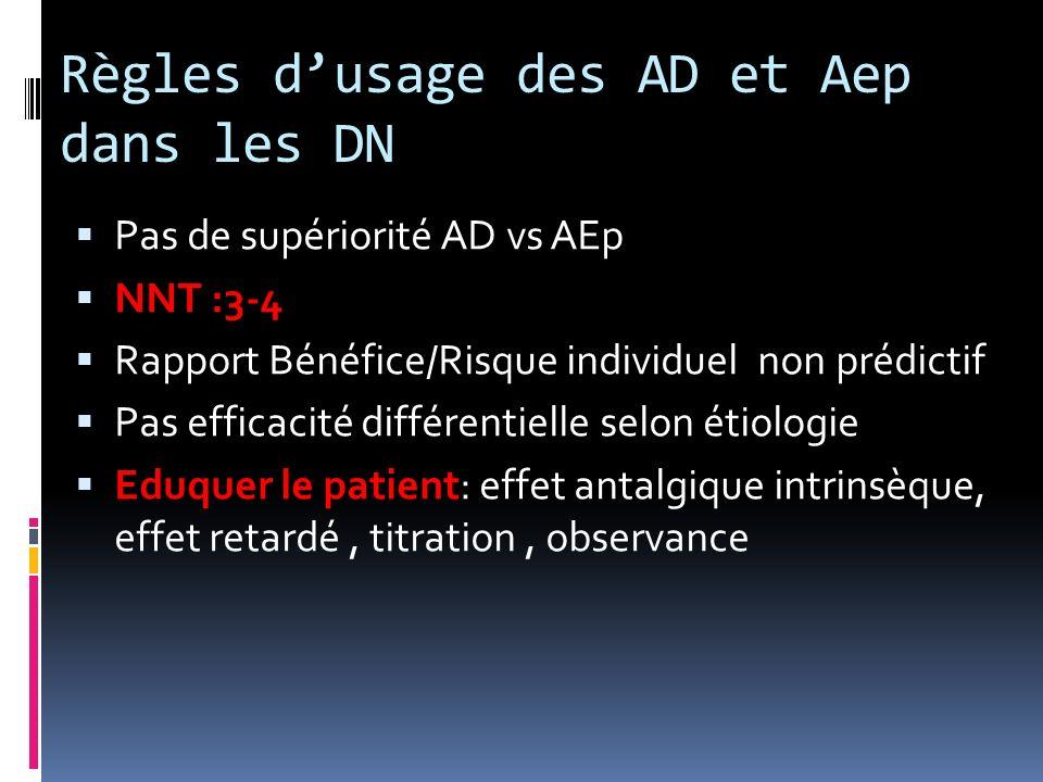 Règles dusage des AD et Aep dans les DN Pas de supériorité AD vs AEp NNT :3-4 Rapport Bénéfice/Risque individuel non prédictif Pas efficacité différen