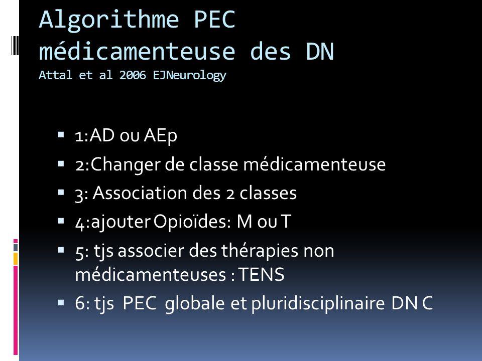 Algorithme PEC médicamenteuse des DN Attal et al 2006 EJNeurology 1:AD ou AEp 2:Changer de classe médicamenteuse 3: Association des 2 classes 4:ajoute