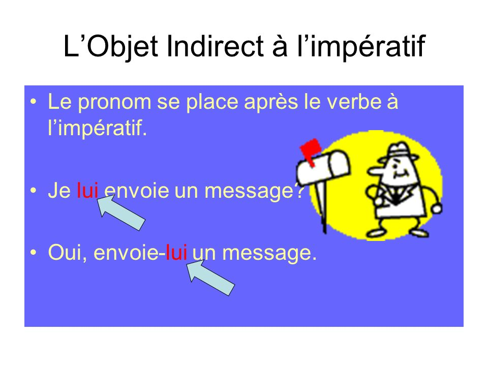 LObjet Indirect Questce que M. Duval fait