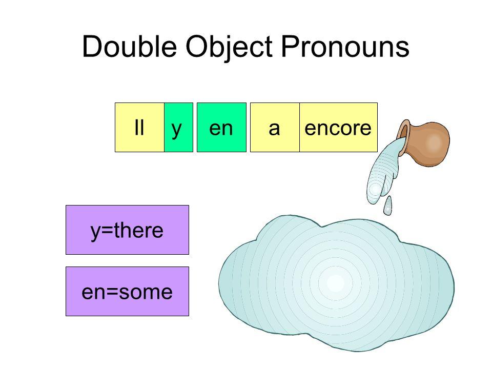 Double Object Pronouns Est-ce quilyaencorede leau de leau= en