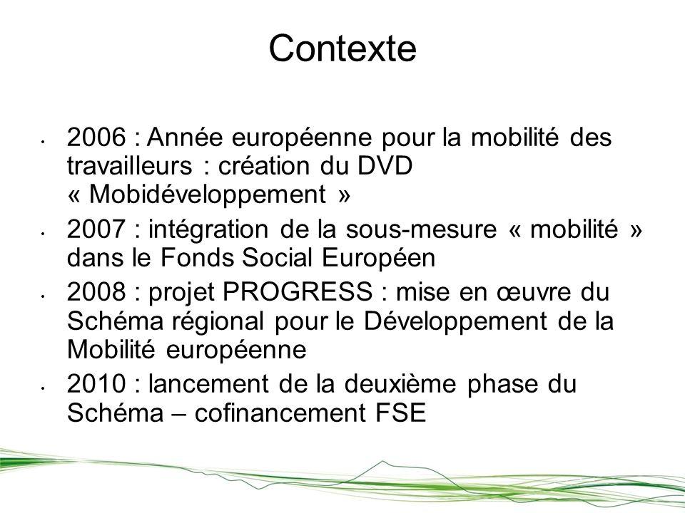Contexte 2006 : Année européenne pour la mobilité des travailleurs : création du DVD « Mobidéveloppement » 2007 : intégration de la sous-mesure « mobilité » dans le Fonds Social Européen 2008 : projet PROGRESS : mise en œuvre du Schéma régional pour le Développement de la Mobilité européenne 2010 : lancement de la deuxième phase du Schéma – cofinancement FSE