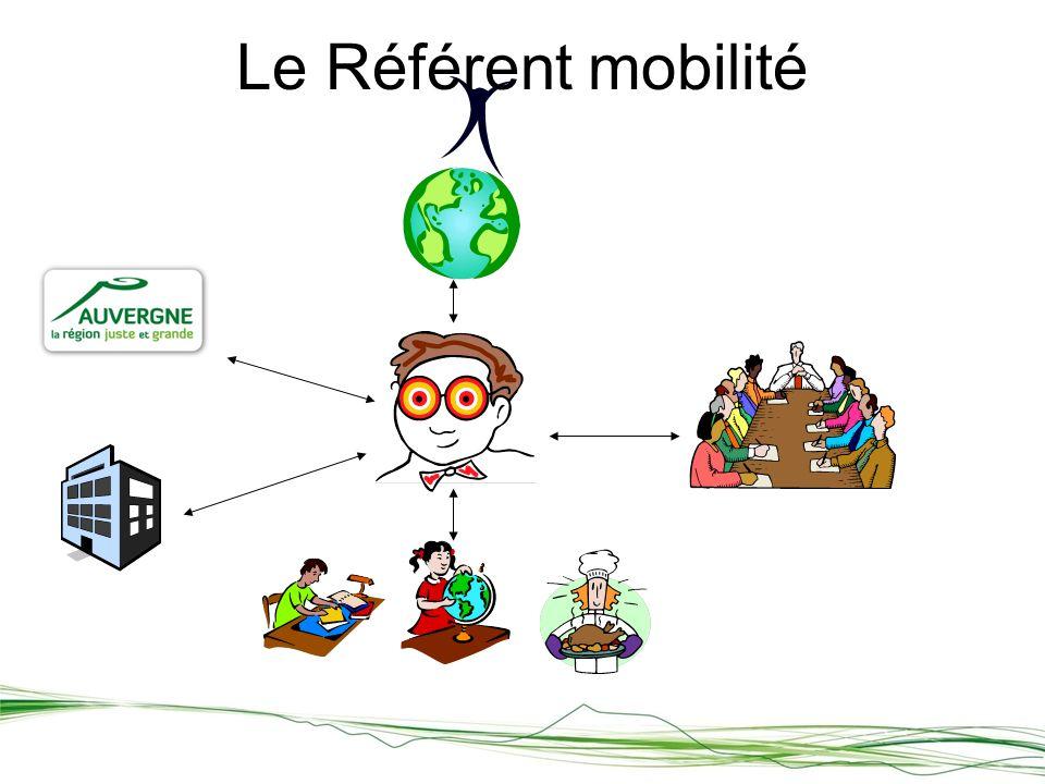 Le Référent mobilité