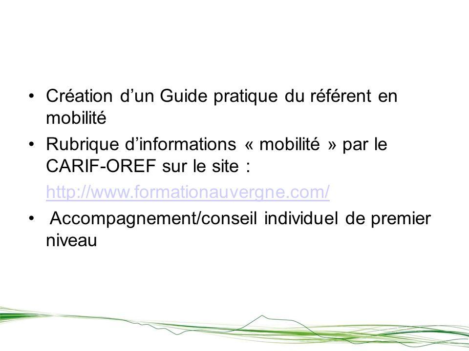Création dun Guide pratique du référent en mobilité Rubrique dinformations « mobilité » par le CARIF-OREF sur le site : http://www.formationauvergne.com/ Accompagnement/conseil individuel de premier niveau