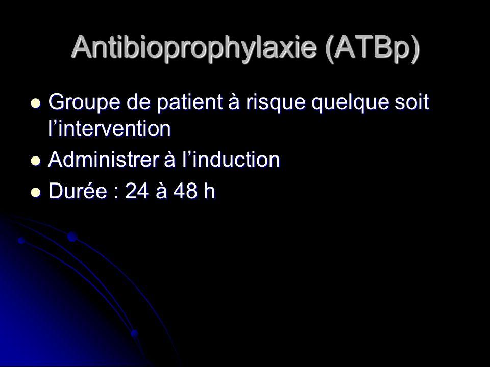 Antibioprophylaxie (ATBp) Groupe de patient à risque quelque soit lintervention Groupe de patient à risque quelque soit lintervention Administrer à li