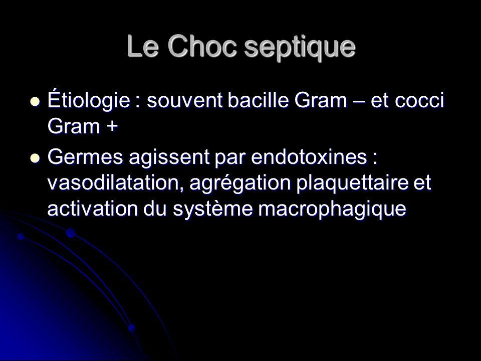 Le Choc septique Étiologie : souvent bacille Gram – et cocci Gram + Étiologie : souvent bacille Gram – et cocci Gram + Germes agissent par endotoxines