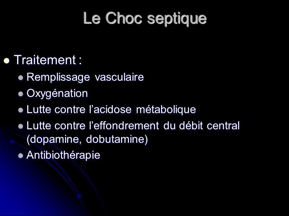 Le Choc septique Traitement : Traitement : Remplissage vasculaire Remplissage vasculaire Oxygénation Oxygénation Lutte contre lacidose métabolique Lut